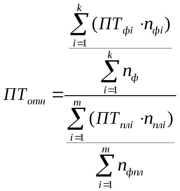 Ценообразованию по решебник задач