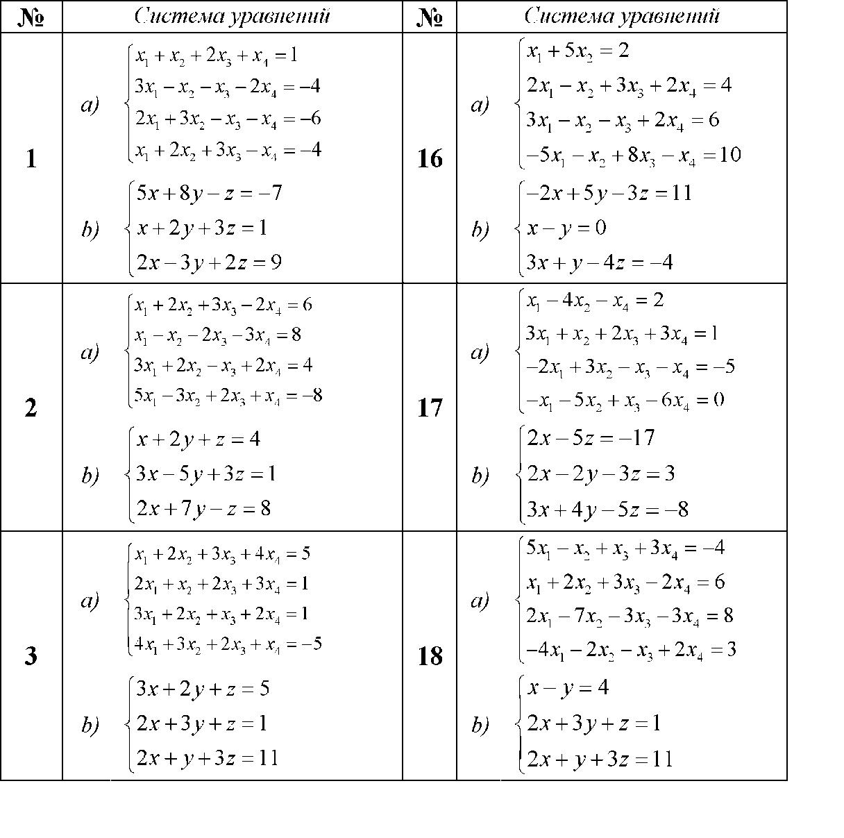Решение задачи линейных алгебраических уравнений решение задач из спичек для 5 класса