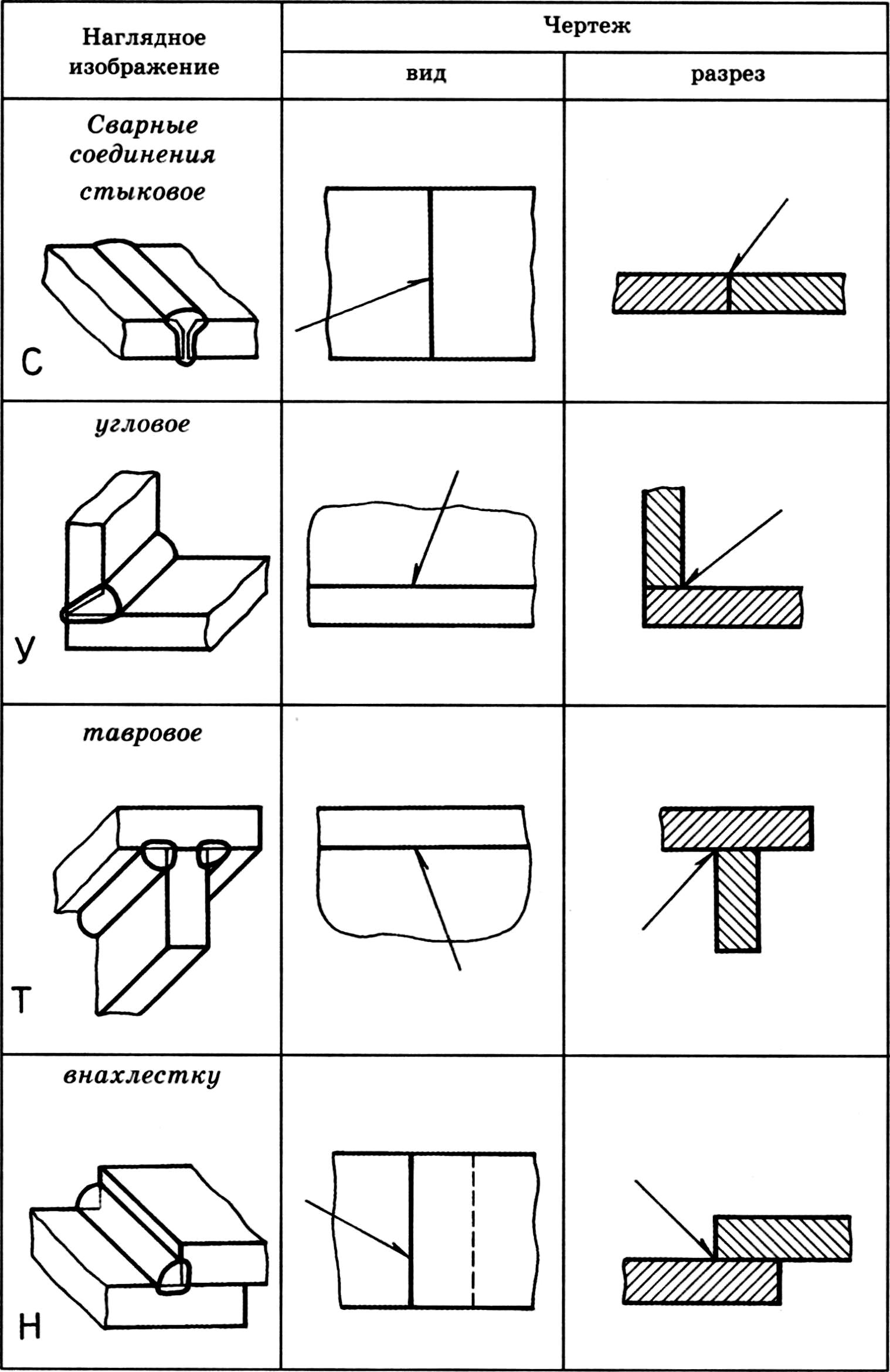 виды соединений в сборочных чертежах болт схема