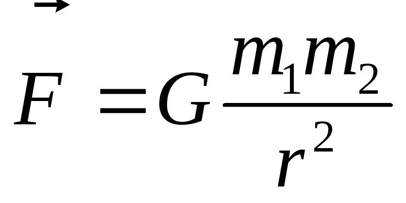 Схема силы притяжения