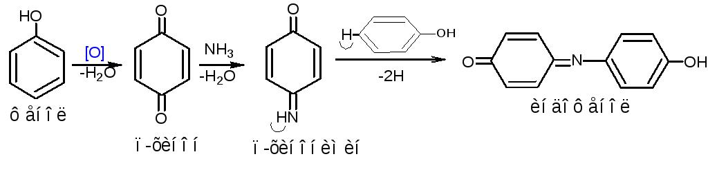 vnaoh контрольный опыт vnaoh на определение  Методика 0 05 лекарственного вещества фенола тимола резорцина растворяют в 0 5 мл раствора аммиака и добавляют 3 4 капли раствора хлорамина