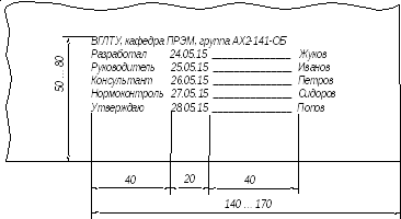 Примеры оформления заголовков в основной части текста Рисунок Р 1 Пример выполнения основной надписи на плакате