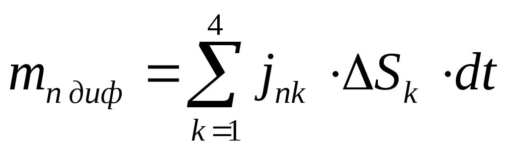 Испарение воды конденсация пара в контрольном объеме   контрольного объема за время dt равна 12 53