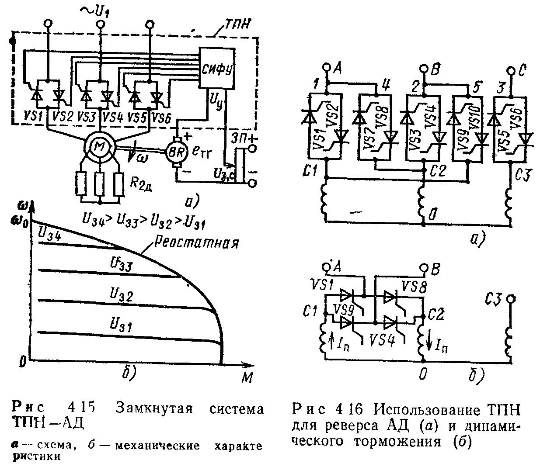 Тиристорные схемы асинхронного двигателя