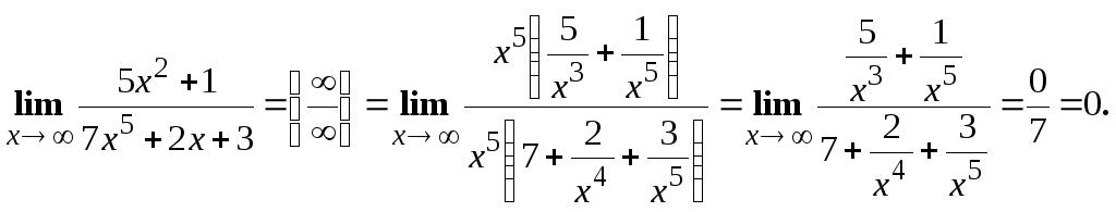 Контрольная работа № Введение в математический анализ Ответ 0