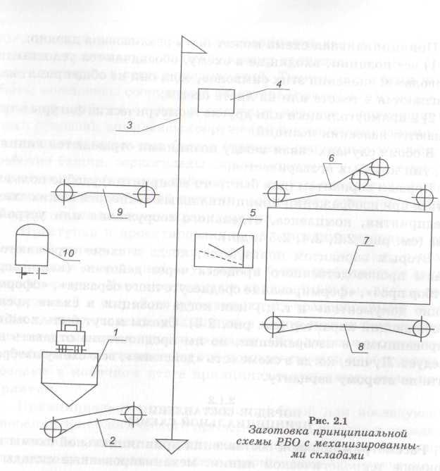 1 что такое принципиальная и рабочая схема элеваторов двигатели на фольксваген транспортер т5 отзывы