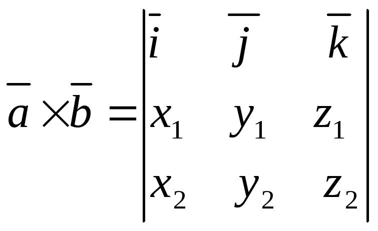 векторная алгебра картинка растут быстрее, чем