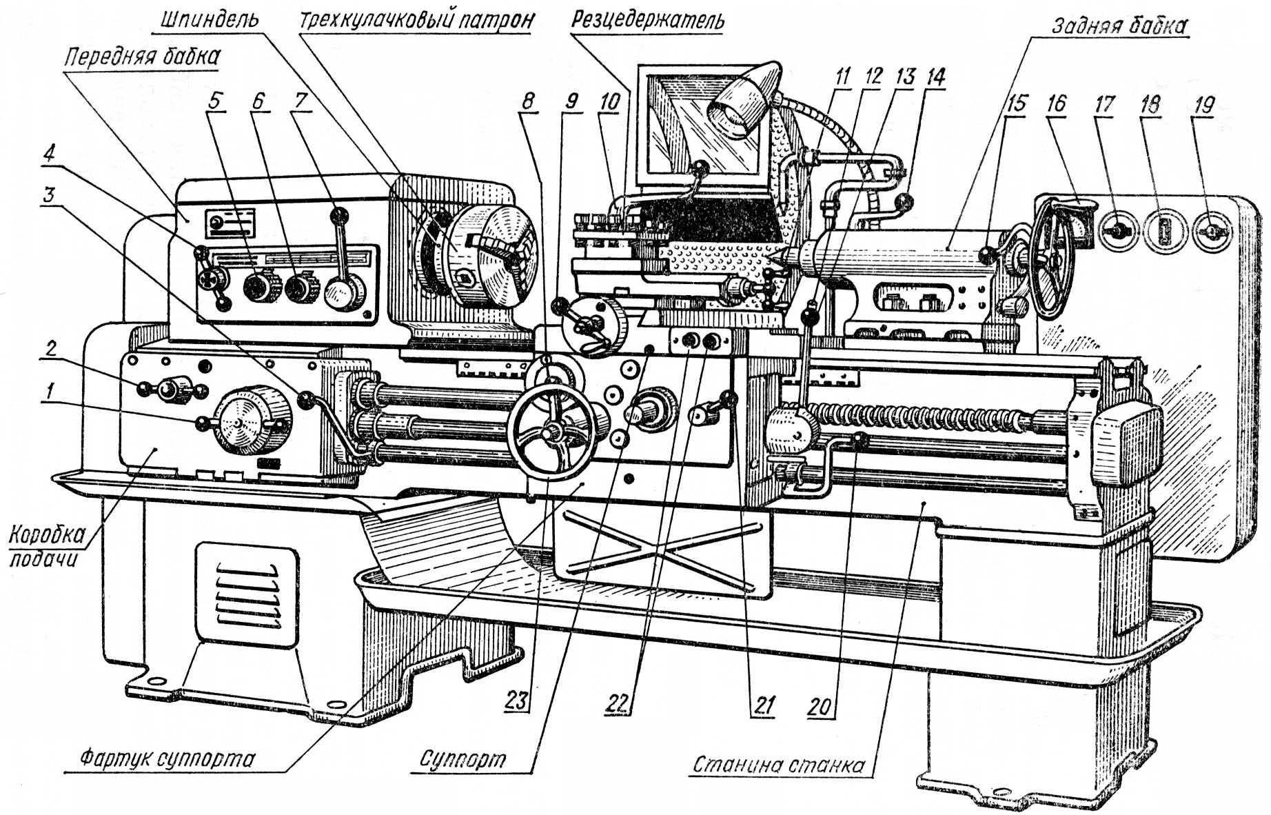 Картинки станка токарно-винторезного станка