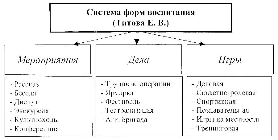 шпаргалка традиционная форма