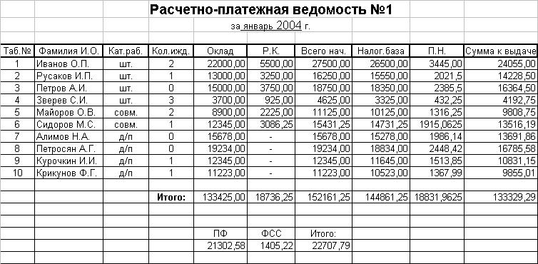 Преподаватель доцент Баязитов Урал Шамсетдинович Рекомендации к выполнению задания №1