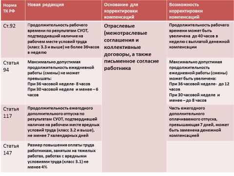 Экзаменационные билеты газоэлектросварщика