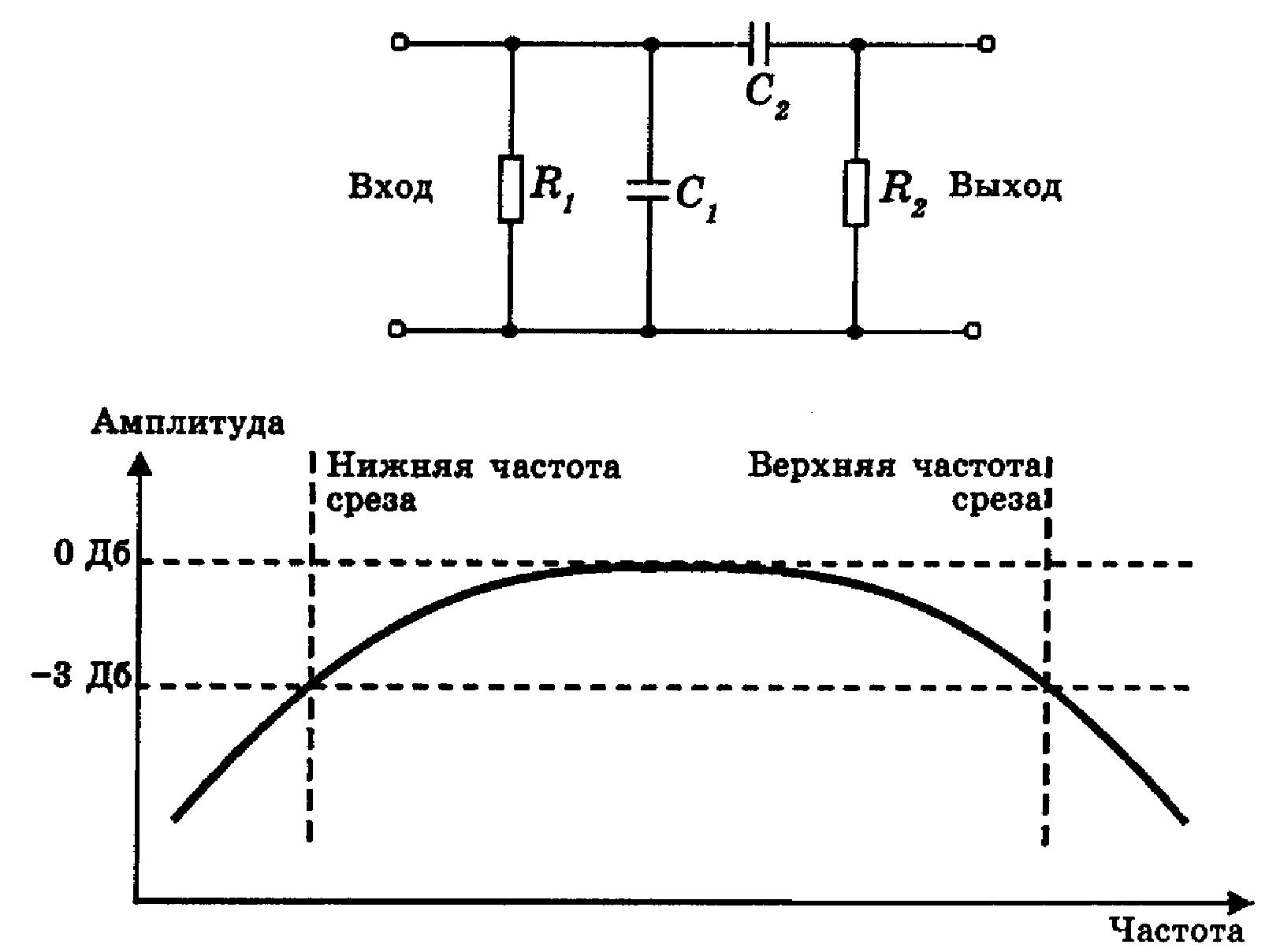 Схема фильтра высокий частот фото 682