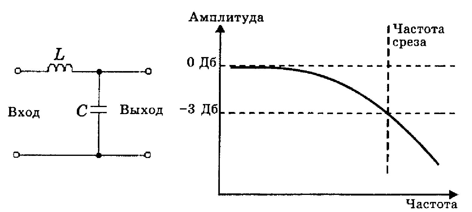 Схема фильтра высокий частот фото 416