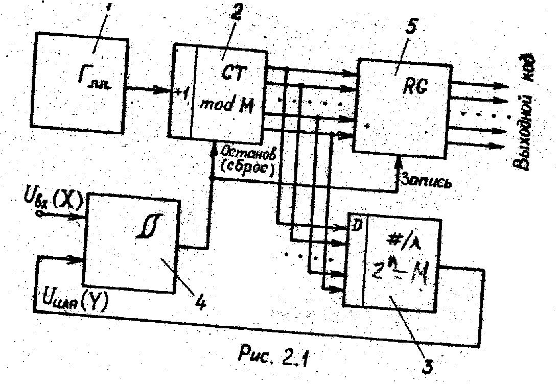 Привод газонокосилки схема