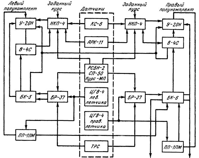 Пилотажно навигационный комплекс реферат 5761