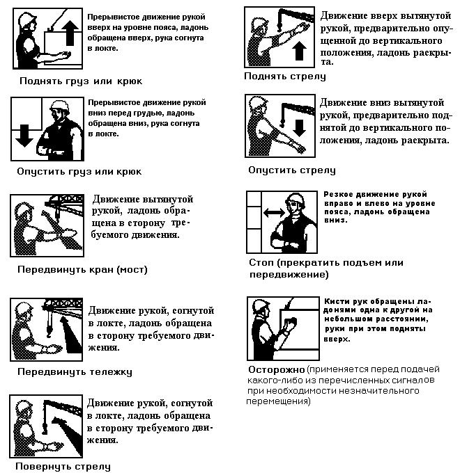 Должностная инструкция стропальщика
