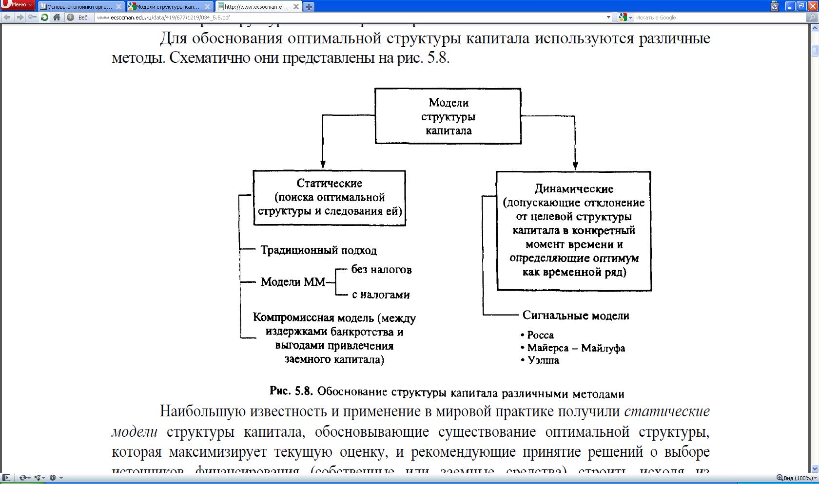Оптимальная структура капитала реферат 4935