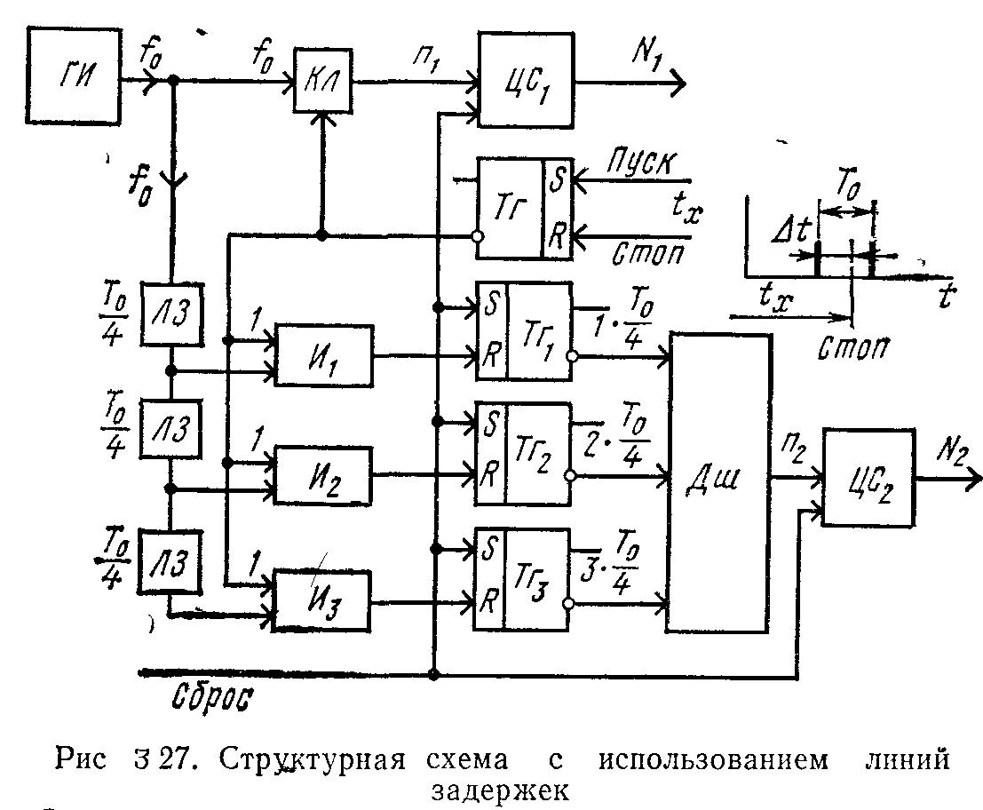 к1108пп1 схема
