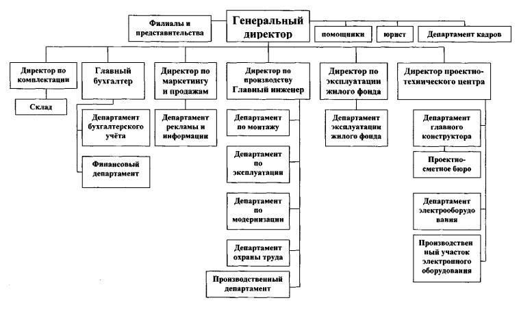 Должностная инструкция электромонтера щита управления