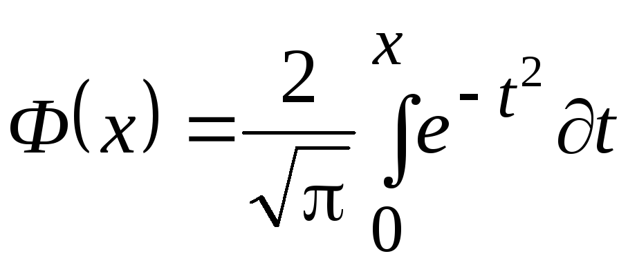 Экспоненциальное распределение