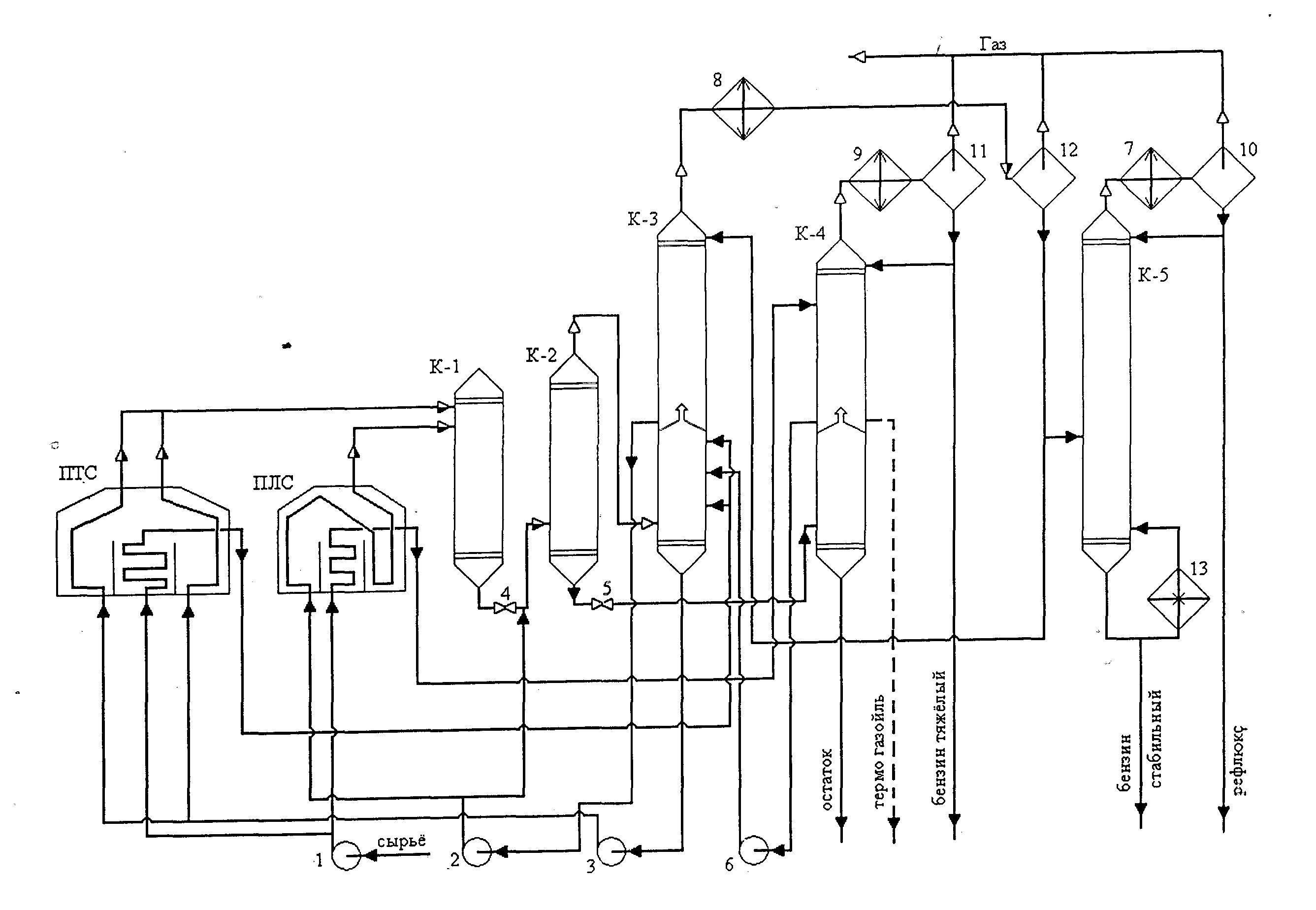 Установка замедленного коксования схема фото 311