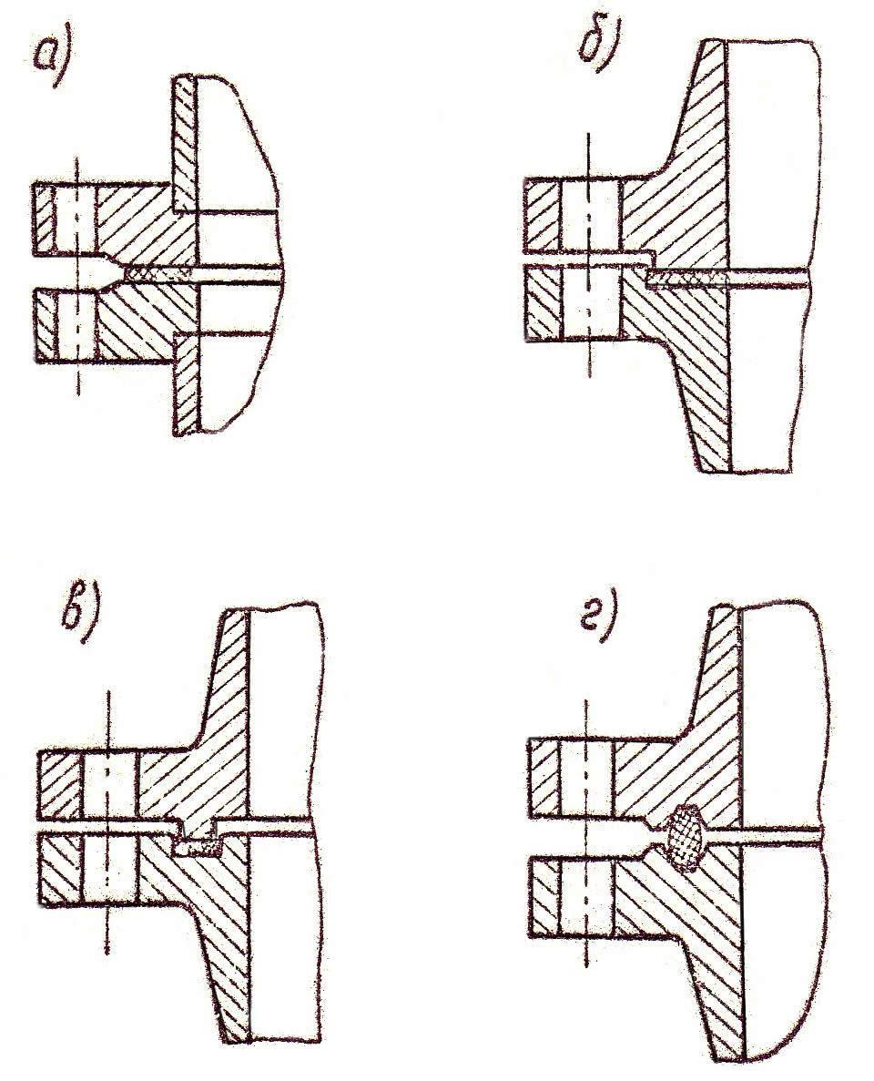 Типы фланцевых соединений картинки