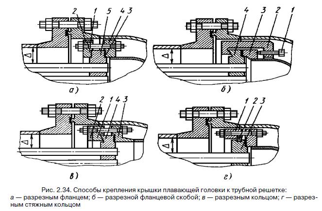 Достоинства и недостатки теплообменников с плавающей головкой Кожухотрубный испаритель Alfa Laval DXS 18 Чита