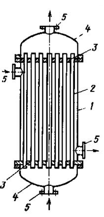 Недостатки кожухотрубчатые теплообменники Кожухотрубный испаритель Alfa Laval DXD 240 Махачкала
