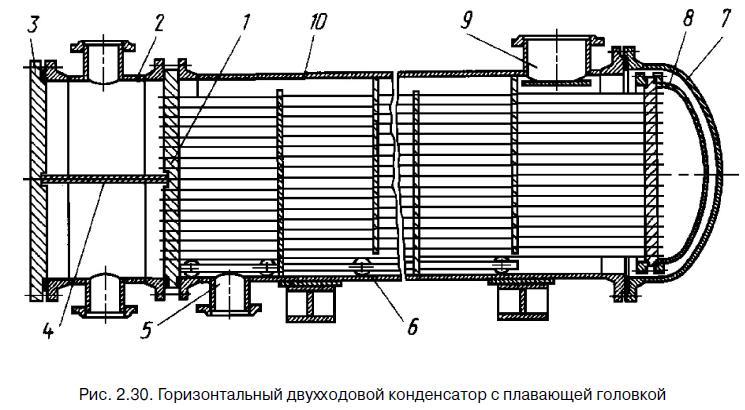 Однопоточный теплообменник это Паяные теплообменники KAORI Москва