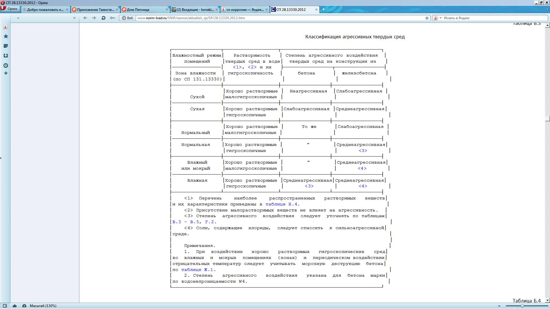 Приложение 2. Характеристика твердых сред (солей, аэрозолей и пыли)
