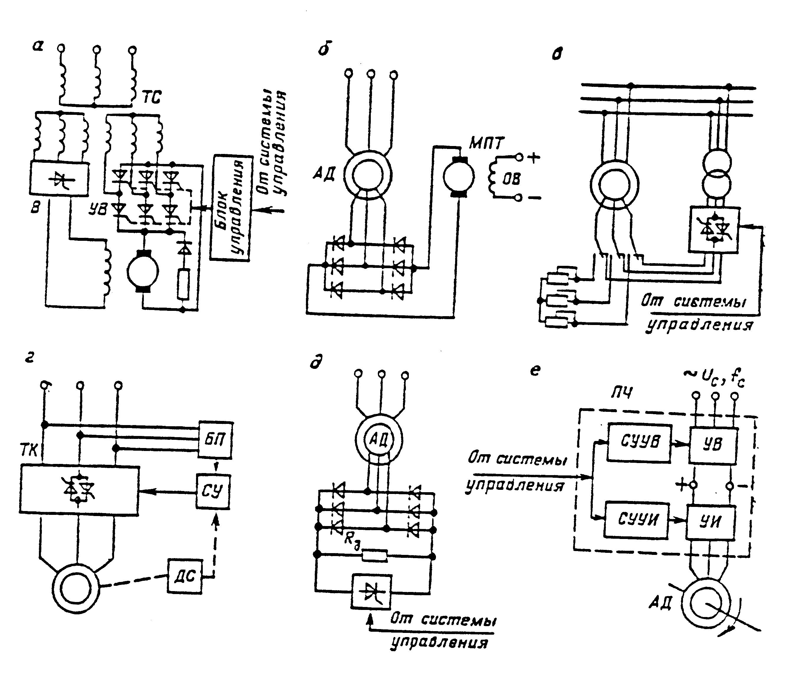 схема станка качалки для нефти вулкан