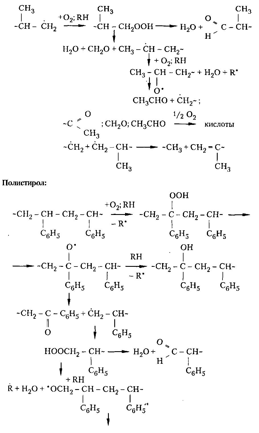 деструкция полиэтилена при нагревании