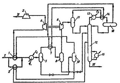 Теплообменники для турбодетандеров Паяный теплообменник Alfa Laval CBH18-15H Ачинск