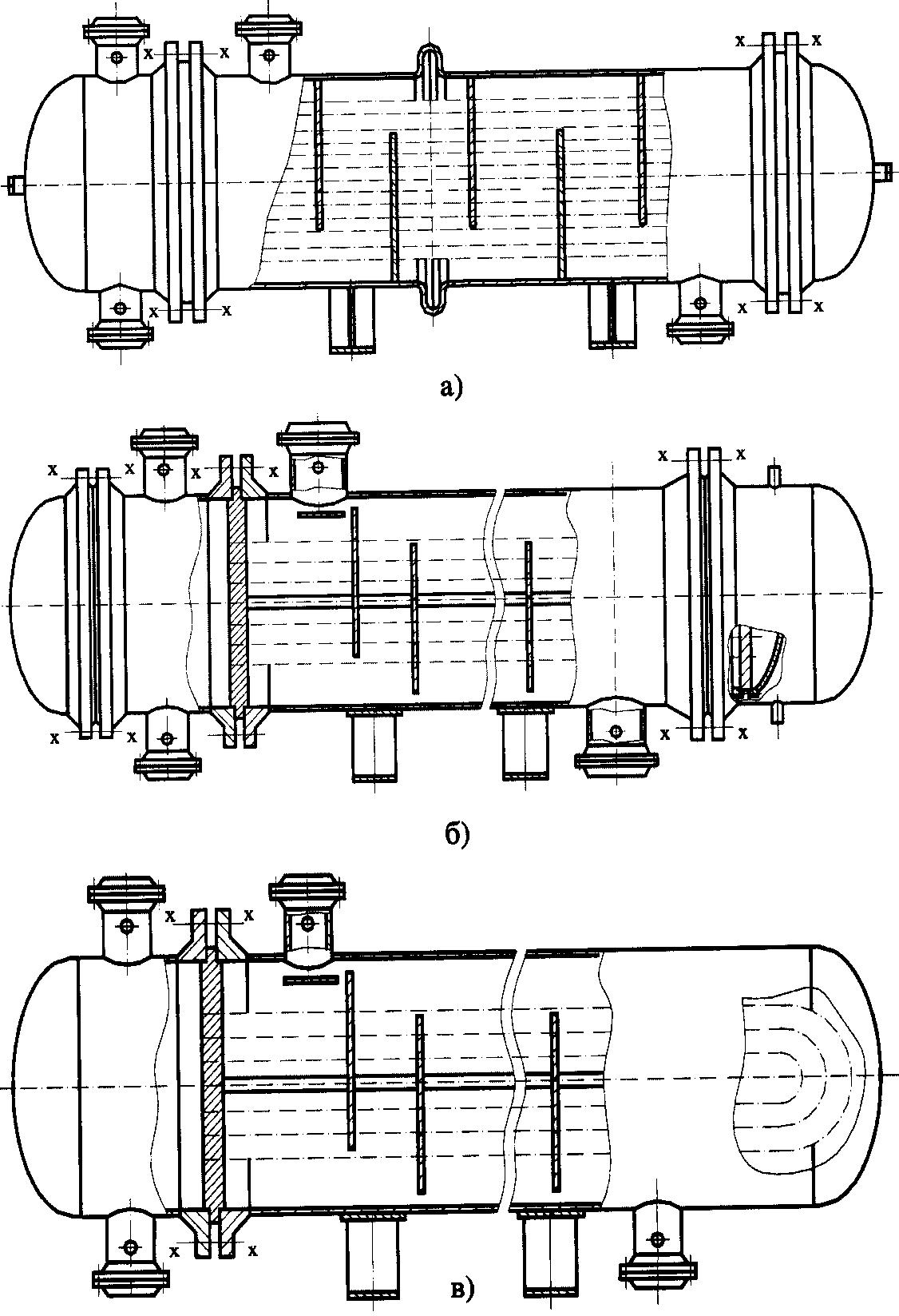 Типы компенсаторов для теплообменников Кожухотрубный испаритель ONDA LPE 320 Кызыл