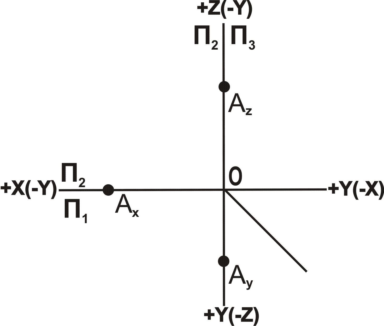 как построить комплексный чертеж точки по координатам