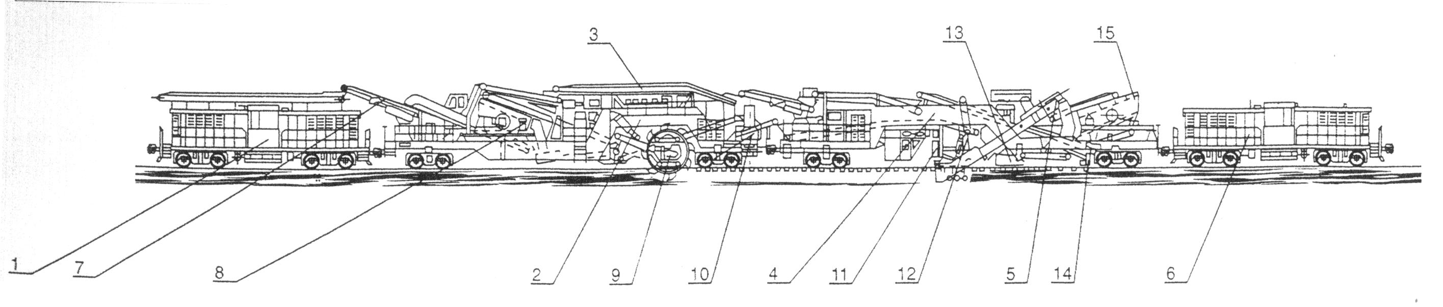 Схема щебнеочистительной машины rm 80