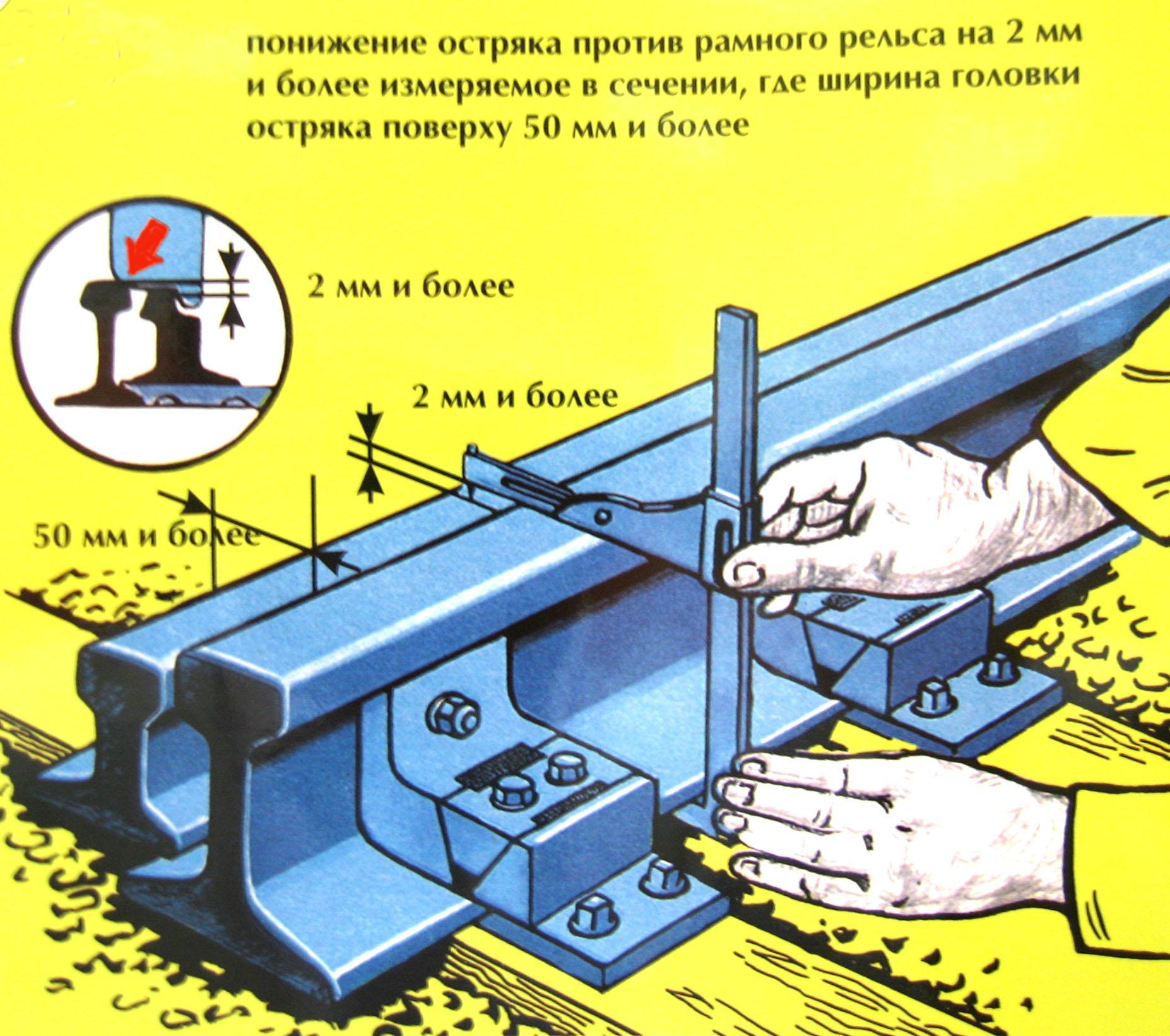 Схема стрелочного перевода с подвижным сердечником