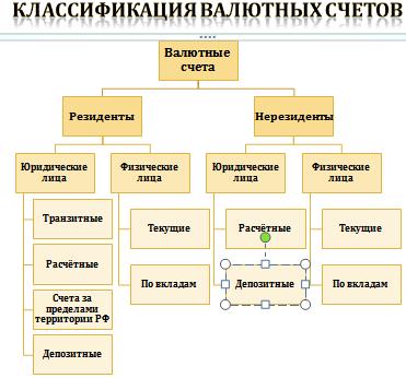 цб филиалов инструкция открытию по рф