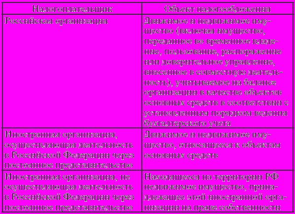 """Комментарий к главе 25_3 """"Государственная пошлина"""" Налогового кодекса Российской Федерации (постатейный)"""