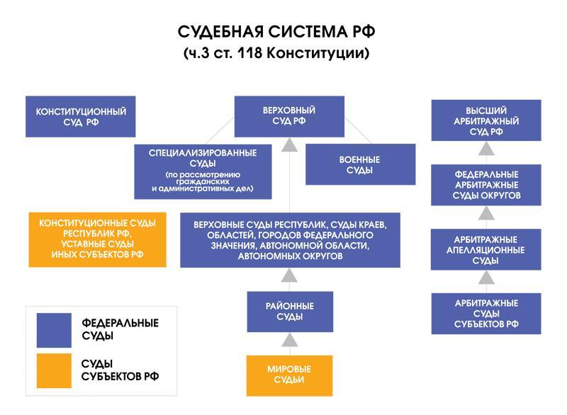 самом деле административные дела в компетенции ас предлагаем
