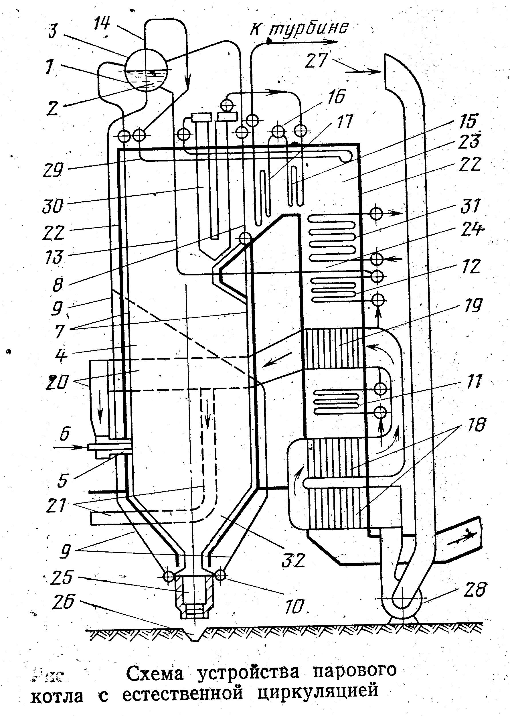 Схема циркуляции воды в котле фото 126