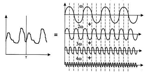 Основные характеристики линий связи реферат 1232