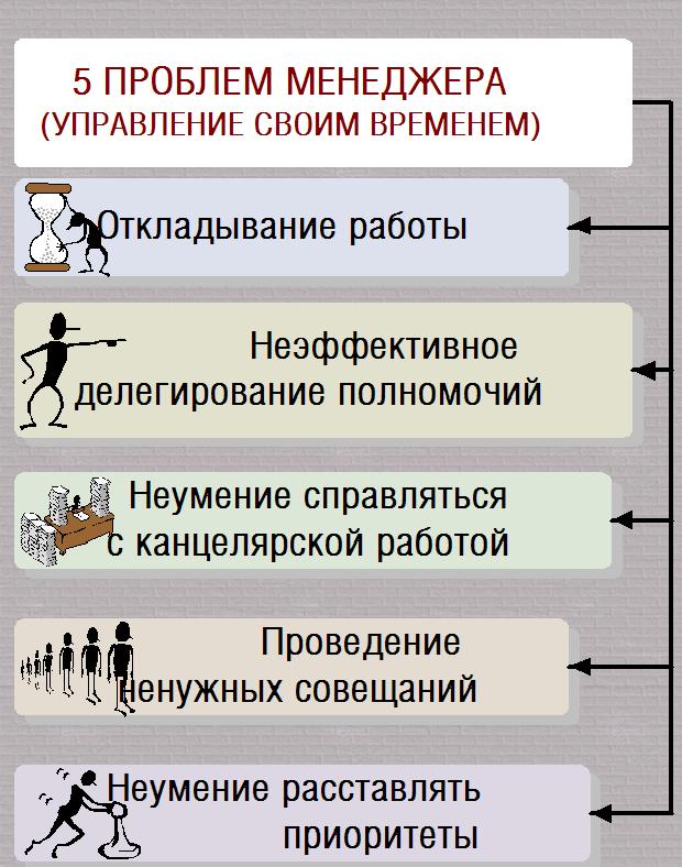 Изображение - Рациональное использование времени img-Vnw0UI