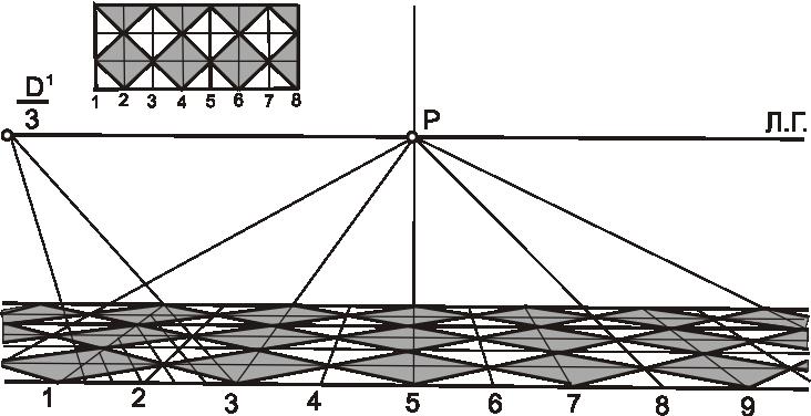 перспектива квадратного паркета во фронтальном положении