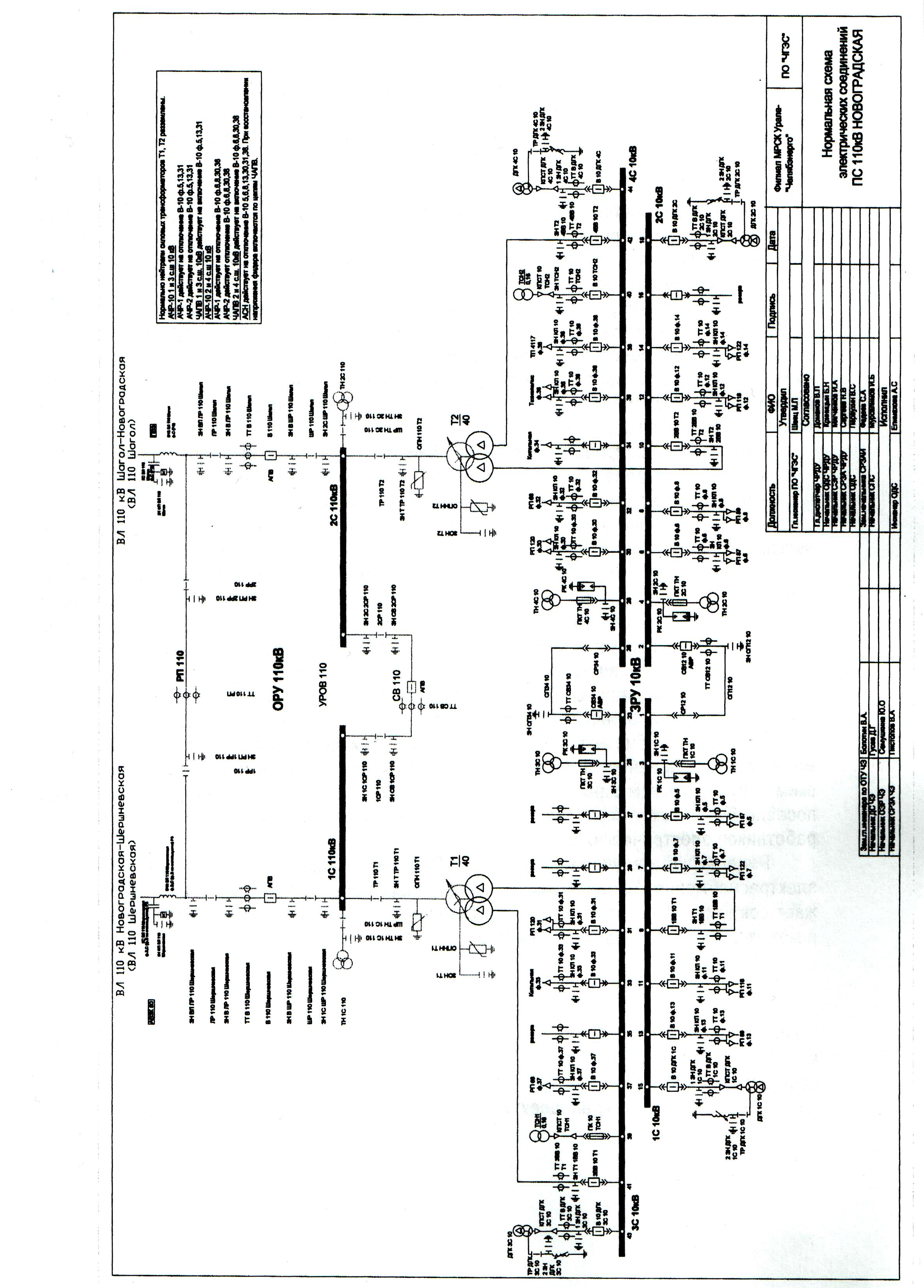 Изучение схем электроснабжения собственных нужд 81