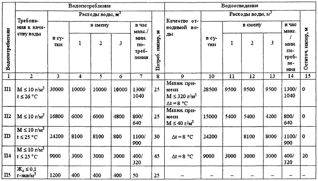 Пластинчатый теплообменник Kelvion LWC 100T Москва