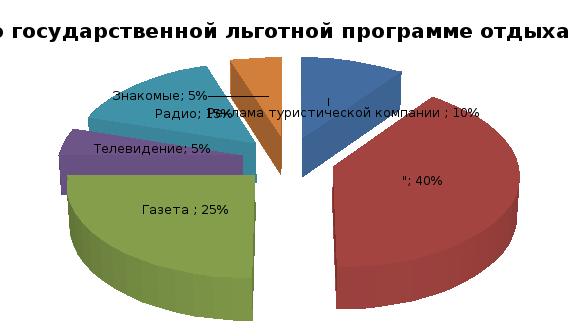 Когда будет доплата 5000 рублей военным пенсионерам