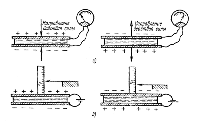 Физические основы ультразвуковой дефектоскопии реферат 4336