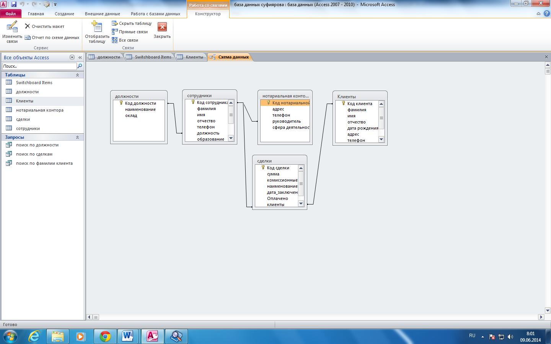 базы данных букмекерских контор