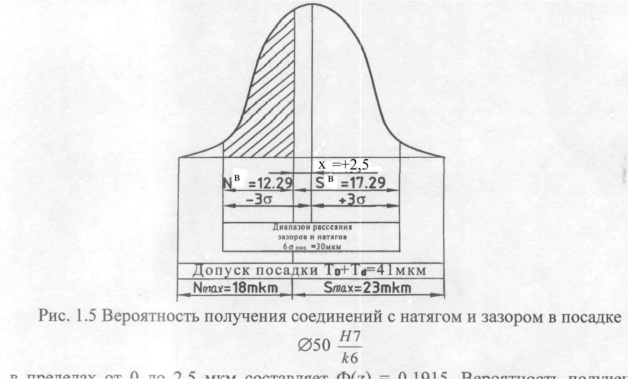 создания максимального как определить вероятность получения зазоров или натягов море